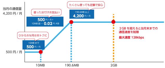 lte_s_graph[1]